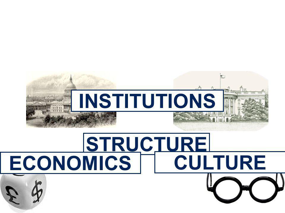 STRUCTURE INSTITUTIONS ECONOMICS CULTURE