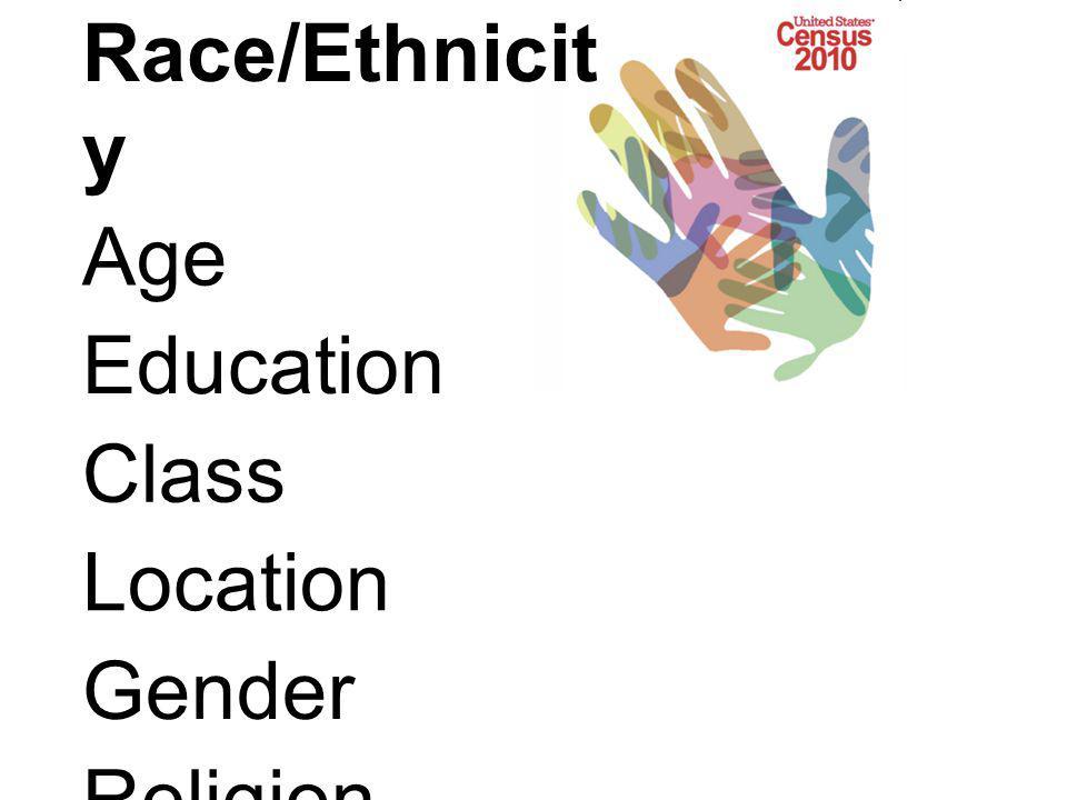 Race/Ethnicit y Age Education Class Location Gender Religion