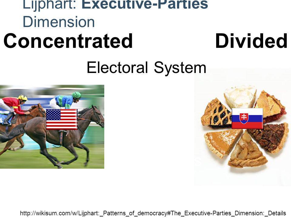 Cultural Power SMALL BIG SMALL BIG Economic Power The Future?