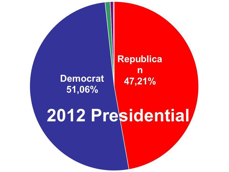 2012 Presidential