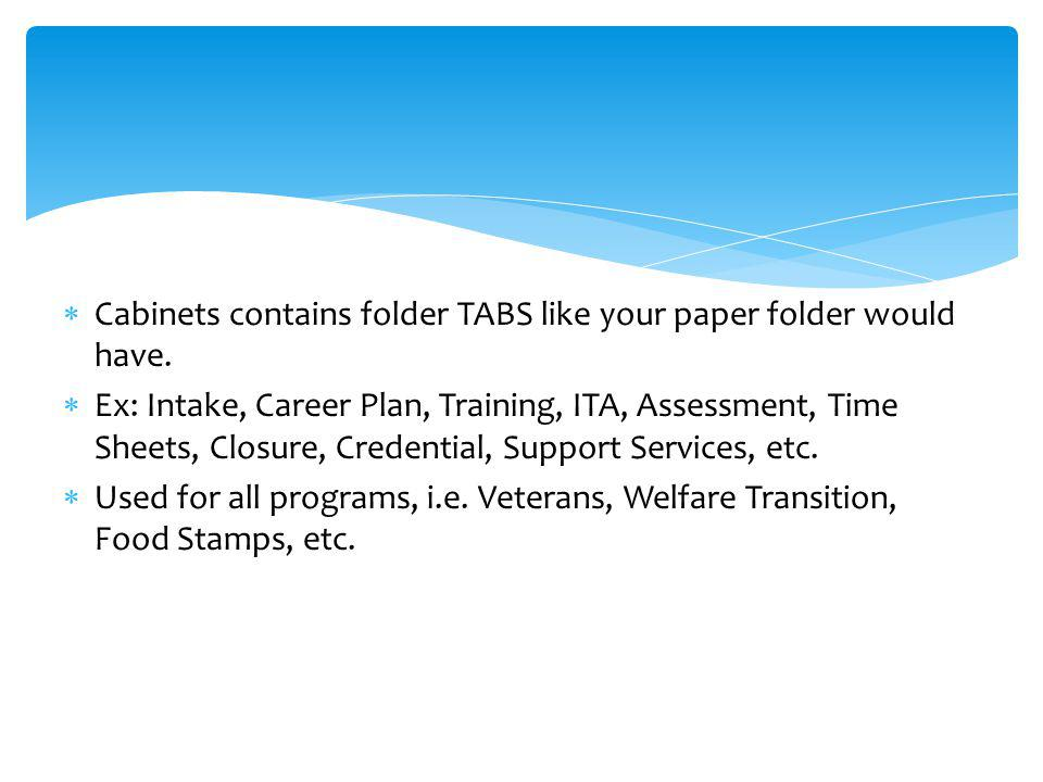 Cabinets contains folder TABS like your paper folder would have.