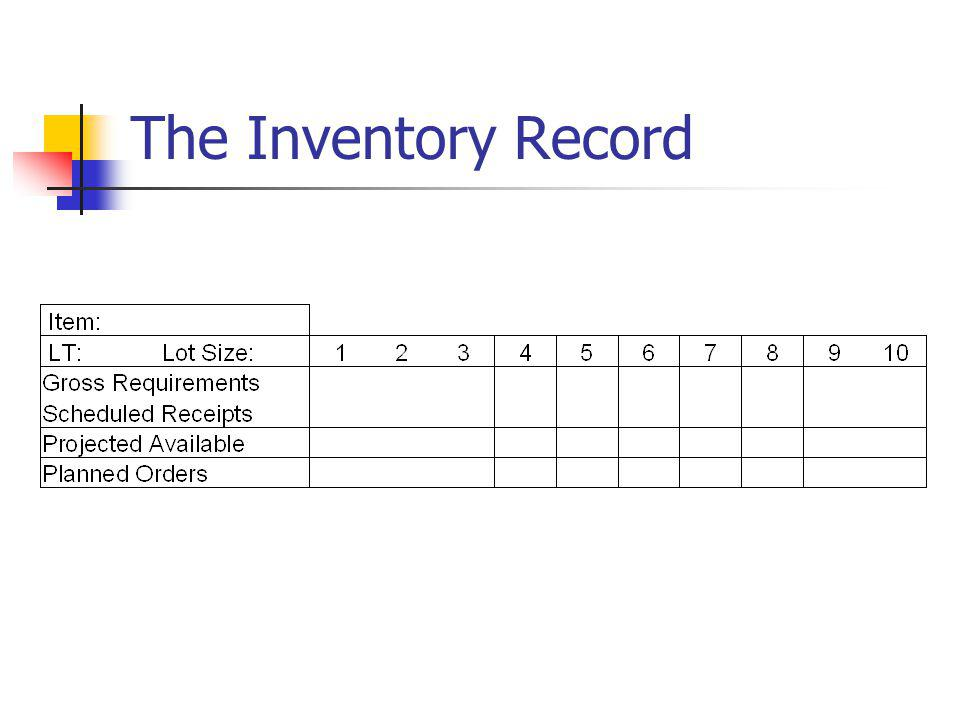 The Inventory Record