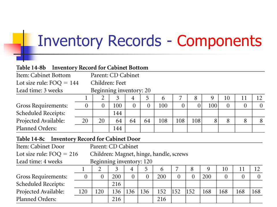 Inventory Records - Components