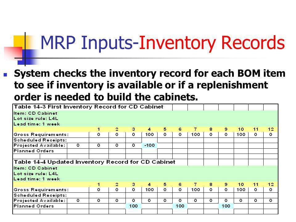 MRP Inputs-Inventory Records System checks the inventory record for each BOM item to see if inventory is available or if a replenishment order is need