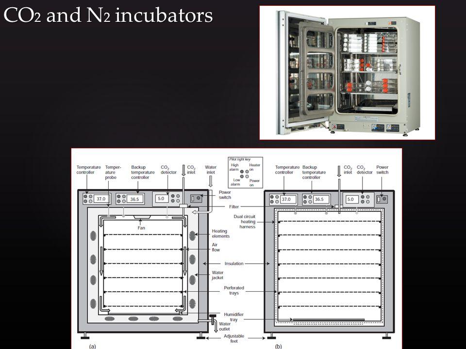 CO 2 and N 2 incubators