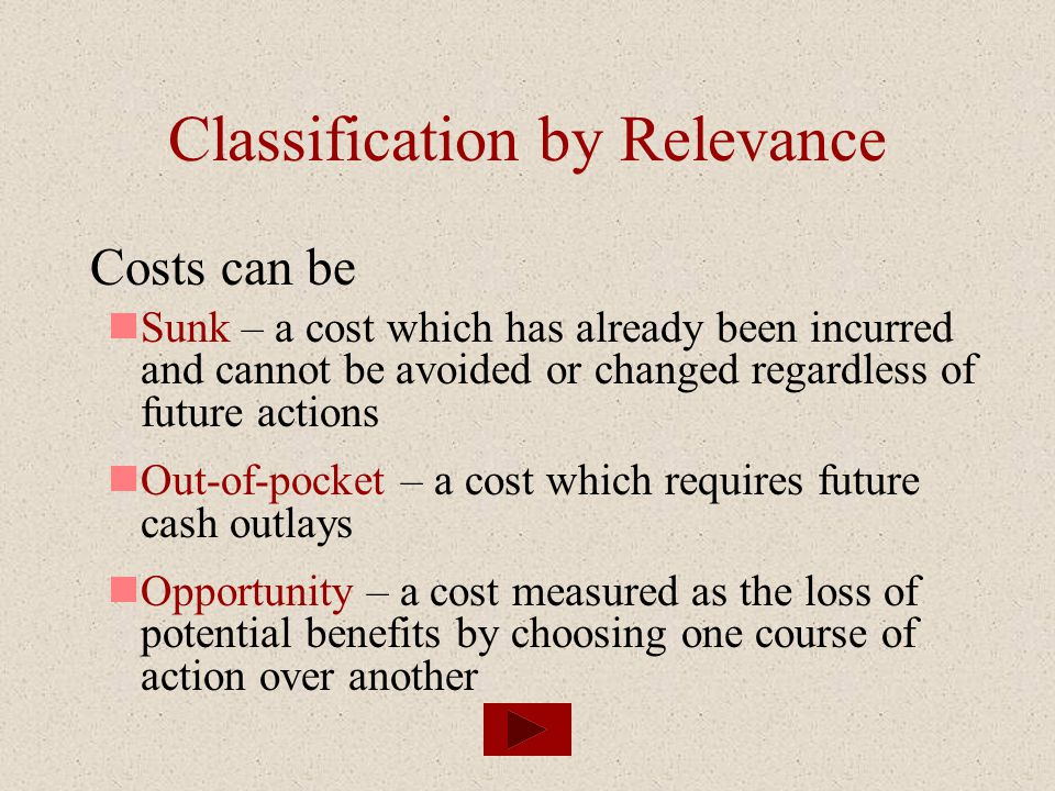 Classification by Relevance Costs can be Sunk – a cost which has already been incurred and cannot be avoided or changed regardless of future actions O