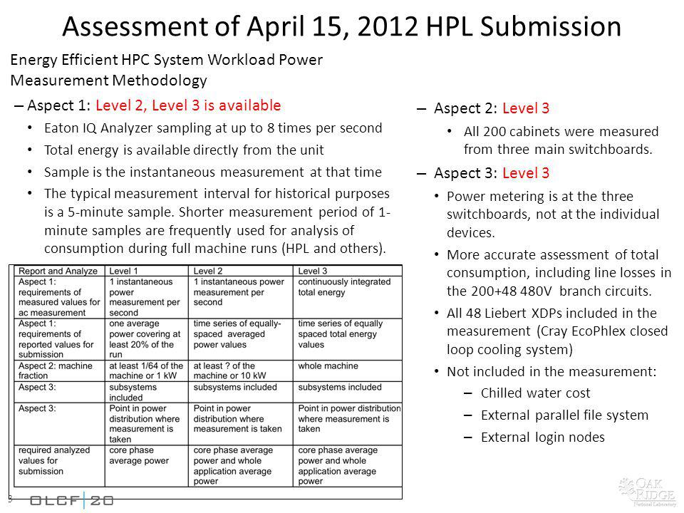 Assessment of April 15, 2012 HPL Submission Energy Efficient HPC System Workload Power Measurement Methodology – Aspect 1: Level 2, Level 3 is available Eaton IQ Analyzer sampling at up to 8 times per second Total energy is available directly from the unit Sample is the instantaneous measurement at that time The typical measurement interval for historical purposes is a 5-minute sample.