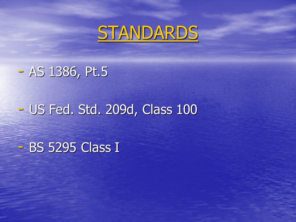 STANDARDS - AS 1386, Pt.5 - US Fed. Std. 209d, Class 100 - BS 5295 Class I