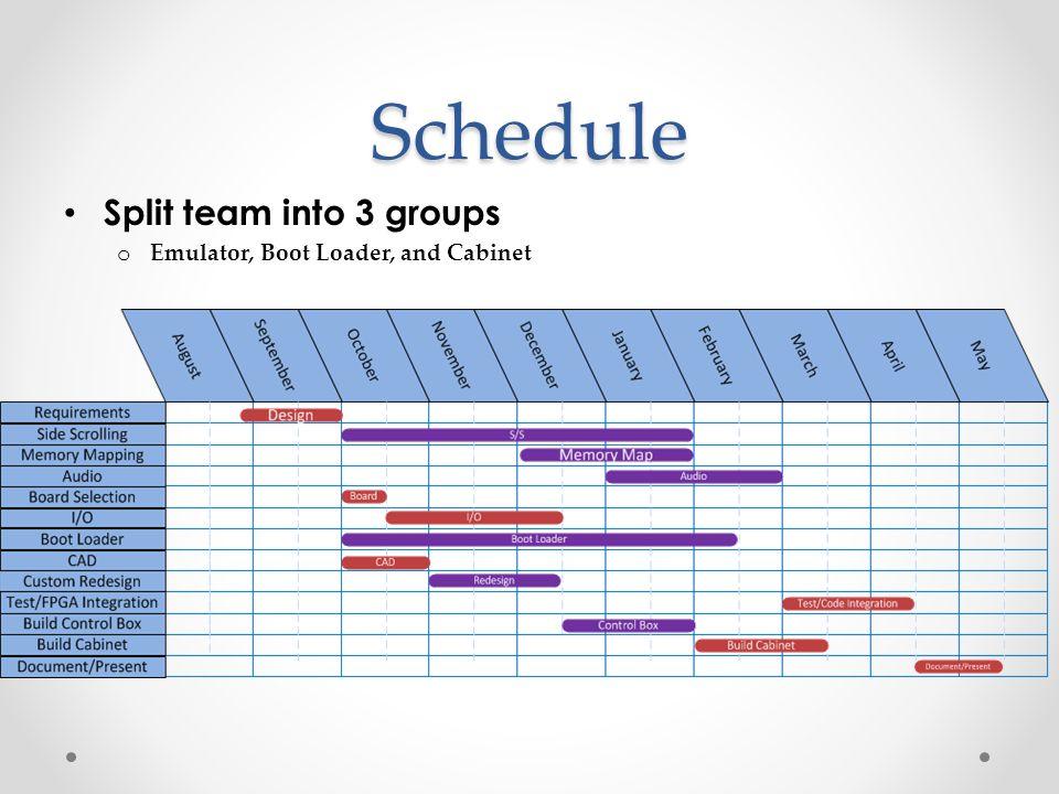 Schedule Split team into 3 groups o Emulator, Boot Loader, and Cabinet