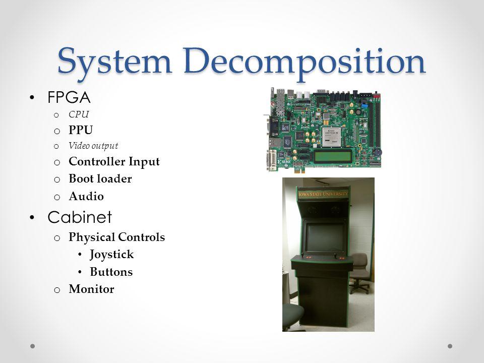 System Decomposition FPGA o CPU o PPU o Video output o Controller Input o Boot loader o Audio Cabinet o Physical Controls Joystick Buttons o Monitor