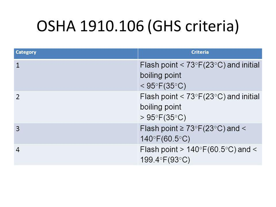 OSHA 1910.106 (GHS criteria) CategoryCriteria 1 Flash point < 73°F(23°C) and initial boiling point < 95°F(35°C) 2 Flash point < 73°F(23°C) and initial