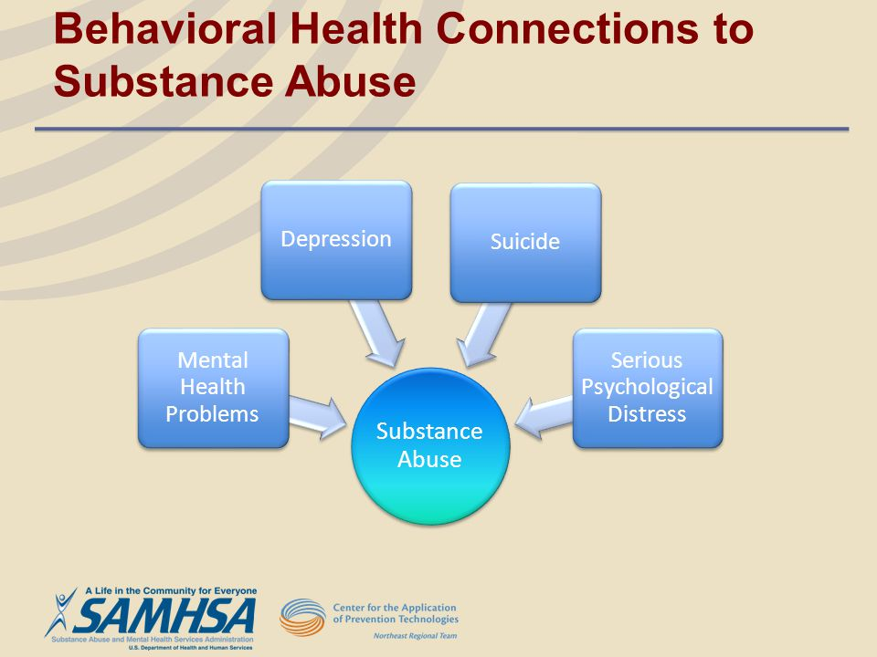 Behavioral Health Connections to Substance Abuse Substance Abuse Mental Health Problems DepressionSuicide Serious Psychological Distress