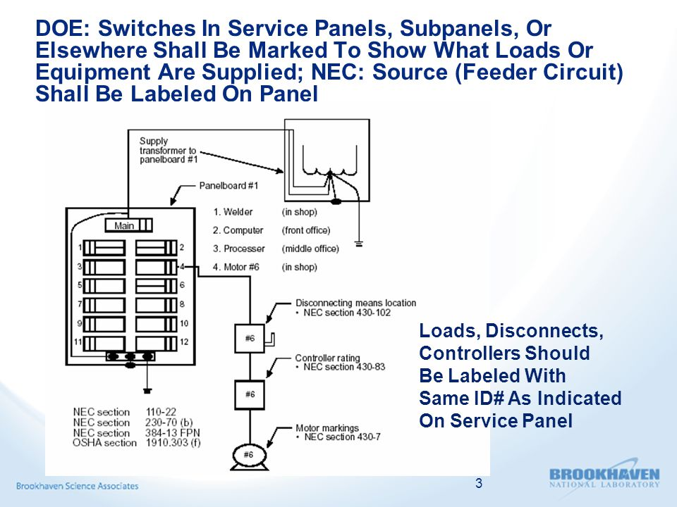 DOE: Switches In Service Panels, Subpanels, Or Elsewhere Shall Be Marked To Show What Loads Or Equipment Are Supplied; NEC: Source (Feeder Circuit) Sh