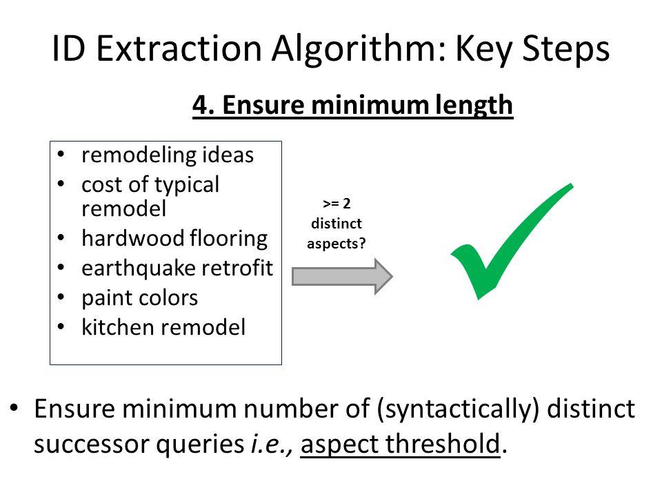 ID Extraction Algorithm: Key Steps Ensure minimum number of (syntactically) distinct successor queries i.e., aspect threshold. 4. Ensure minimum lengt