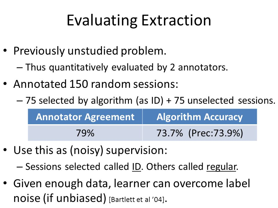 Evaluating Extraction Previously unstudied problem. – Thus quantitatively evaluated by 2 annotators. Annotated 150 random sessions: – 75 selected by a