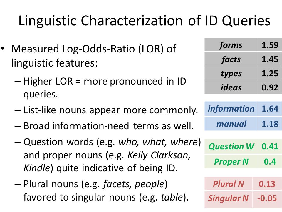 Linguistic Characterization of ID Queries Measured Log-Odds-Ratio (LOR) of linguistic features: – Higher LOR = more pronounced in ID queries.