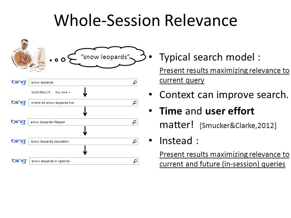 Whole-Session Relevance Typical search model : Present results maximizing relevance to current query Context can improve search. Time and user effort