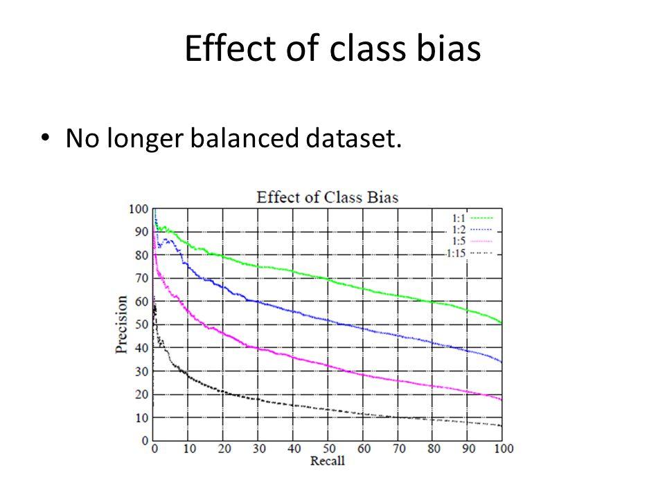 Effect of class bias No longer balanced dataset.