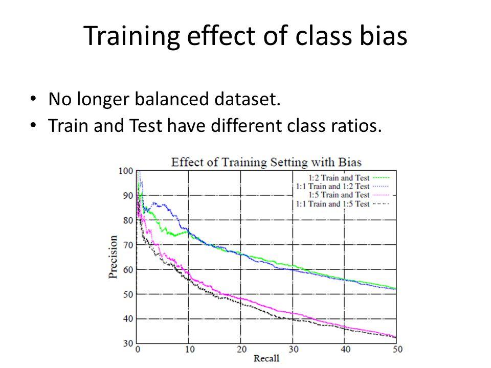 Training effect of class bias No longer balanced dataset.