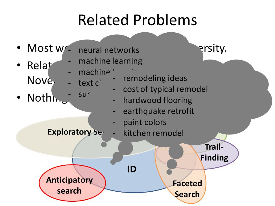 Related Problems Most work focuses on extrinsic diversity. Related to previous TREC tracks: Interactive, Novelty, QA and (most recently) Session. Noth