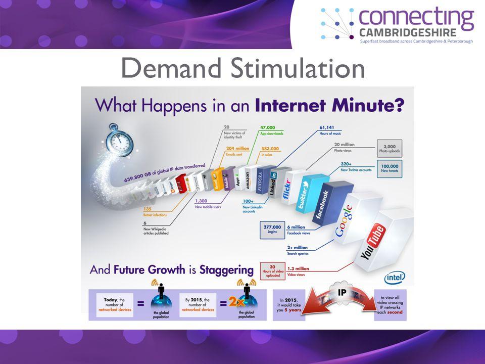 Demand Stimulation