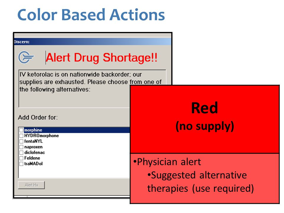 Color Based Actions Red (no supply) Physician alert Suggested alternative therapies (use required)