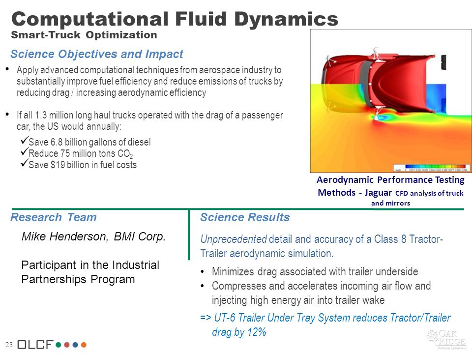 23 Science Results Science Objectives and Impact Computational Fluid Dynamics Smart-Truck Optimization Research Team Mike Henderson, BMI Corp. Partici