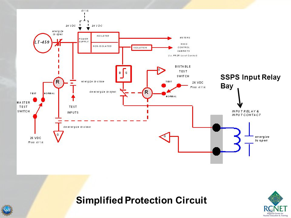 22 Simplified Protection Circuit SSPS Input Relay Bay