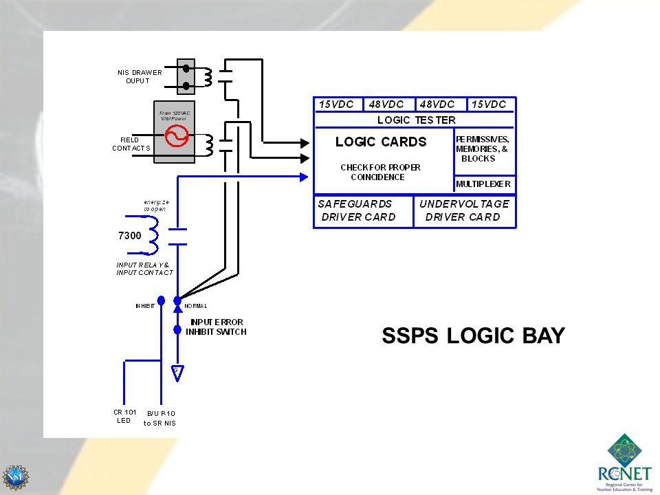 25 SSPS LOGIC BAY