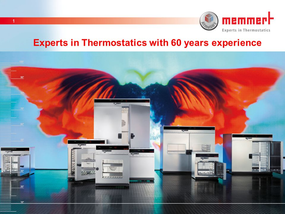 11,6011,088,727,1211,71 5,67 5,41 6,64 8,06 1 Experts in Thermostatics with 60 years experience