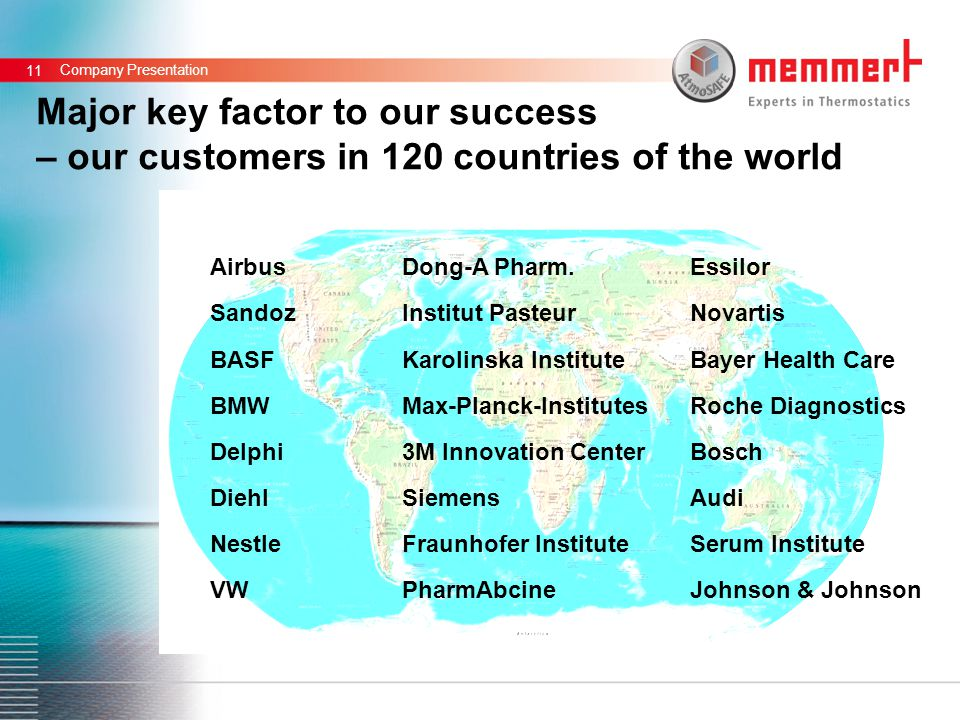11,6011,088,727,1211,71 5,67 5,41 6,64 8,06 Major key factor to our success – our customers in 120 countries of the world AirbusDong-A Pharm.