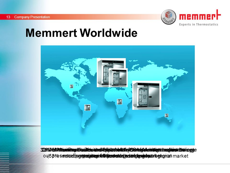 11,6011,088,727,1211,71 5,67 5,41 6,64 8,06 Memmert Worldwide Company Presentation13 21% of Memmert sales are in Germany which underlines our strong position in our domestic market 32% of Memmert sales are exported to Europe which makes Europe (53% including the domestic sales) our largest regional market 2% of Memmert sales are exported to USA marking our increasing presence in the worlds largest market Asia/Pacific is with 32% of Memmert sales the largest non European and fastest growing export region Latin America with 7% and Africa with 6% of Memmert sales indicate our presence in merging markets Memmert your trusted partner for temperature cabinets since 60 years - worldwide