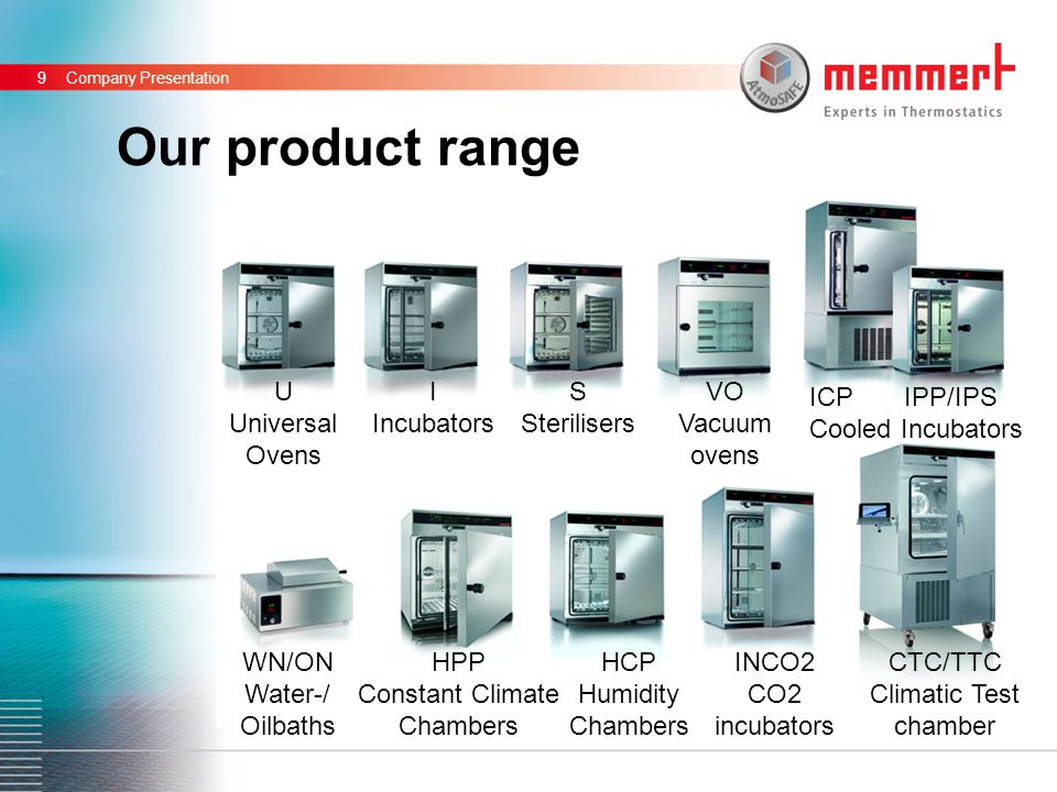 11,6011,088,727,1211,71 5,67 5,41 6,64 8,06 Our product range Company Presentation9 WN/ON Water-/ Oilbaths ICP IPP/IPS Cooled Incubators U Universal Ovens I Incubators HPP Constant Climate Chambers HCP Humidity Chambers INCO2 CO2 incubators VO Vacuum ovens S Sterilisers CTC/TTC Climatic Test chamber