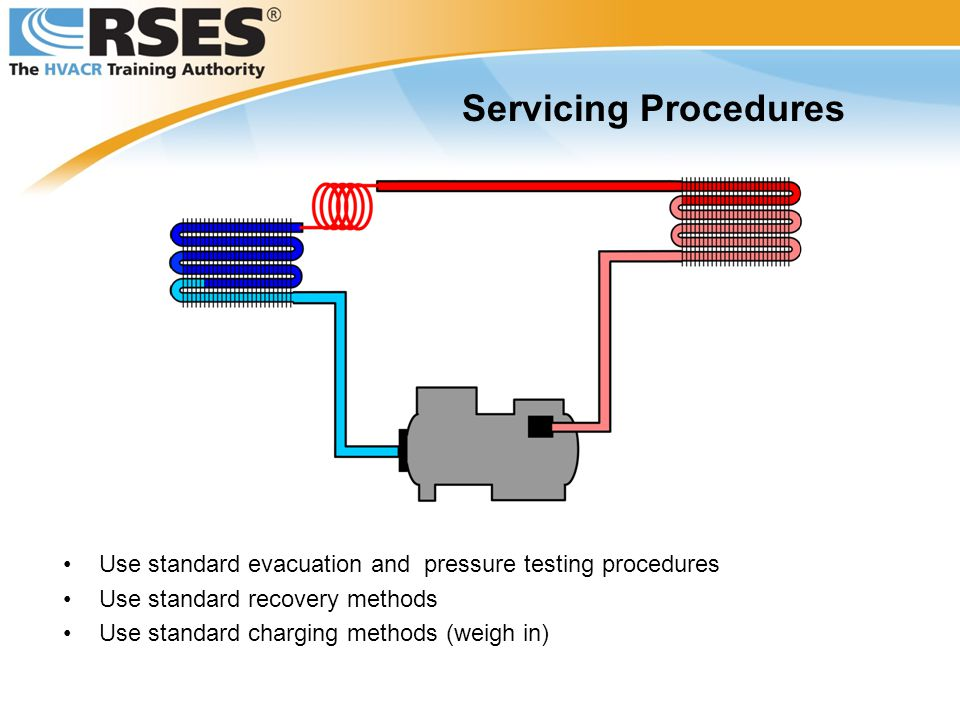 Use standard evacuation and pressure testing procedures Use standard recovery methods Use standard charging methods (weigh in) Servicing Procedures