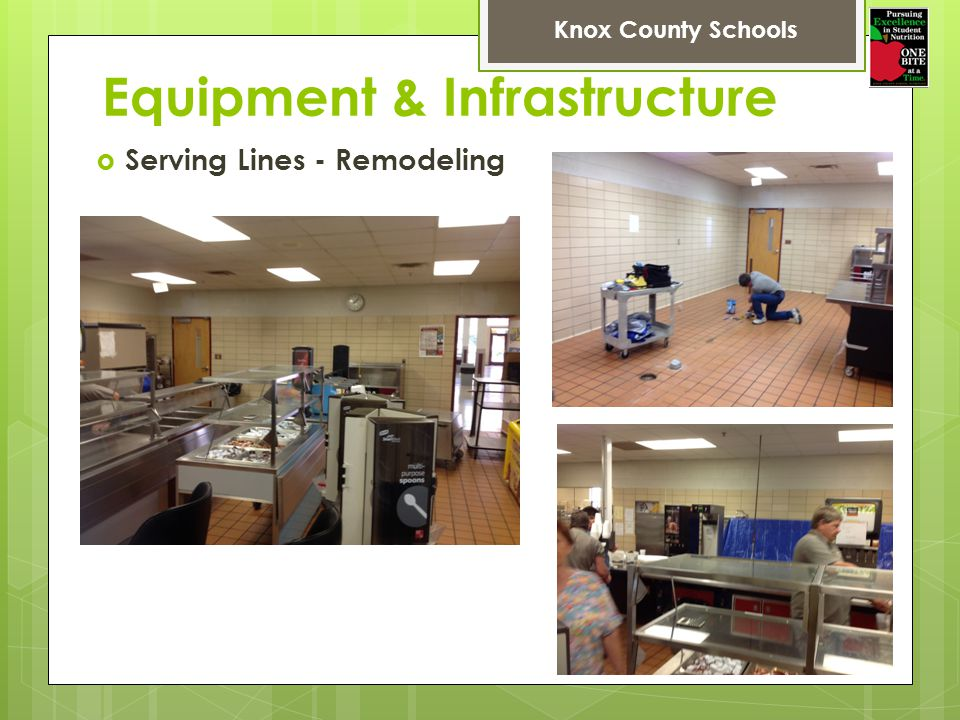 Equipment & Infrastructure Serving Lines - Remodeling Knox County Schools