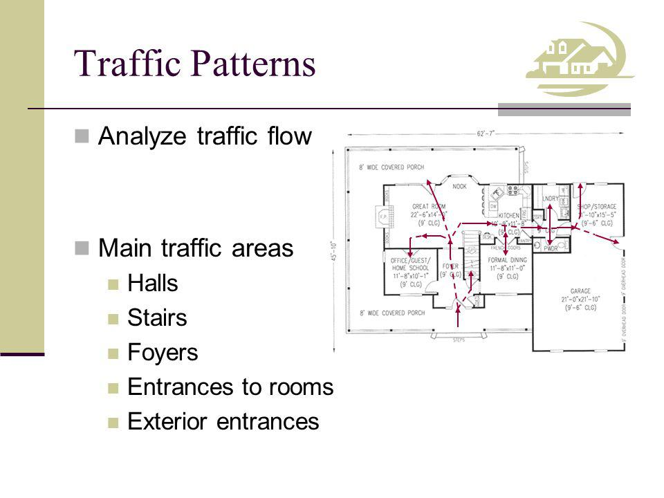 Traffic Patterns Analyze traffic flow Main traffic areas Halls Stairs Foyers Entrances to rooms Exterior entrances