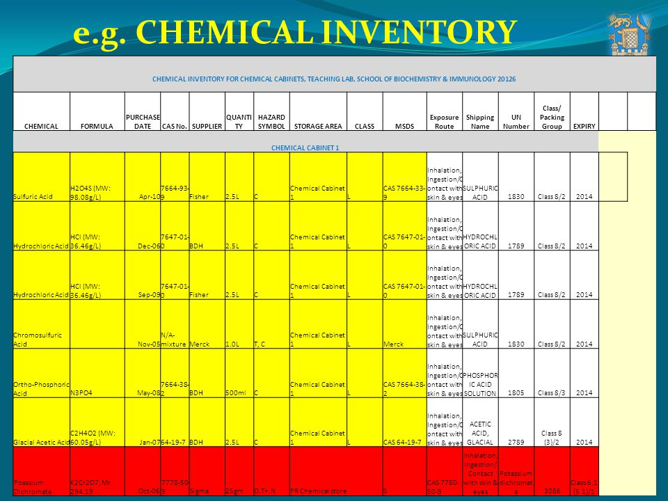 e.g. CHEMICAL INVENTORY CHEMICAL INVENTORY FOR CHEMICAL CABINETS, TEACHING LAB, SCHOOL OF BIOCHEMISTRY & IMMUNOLOGY 20126 CHEMICALFORMULA PURCHASE DAT