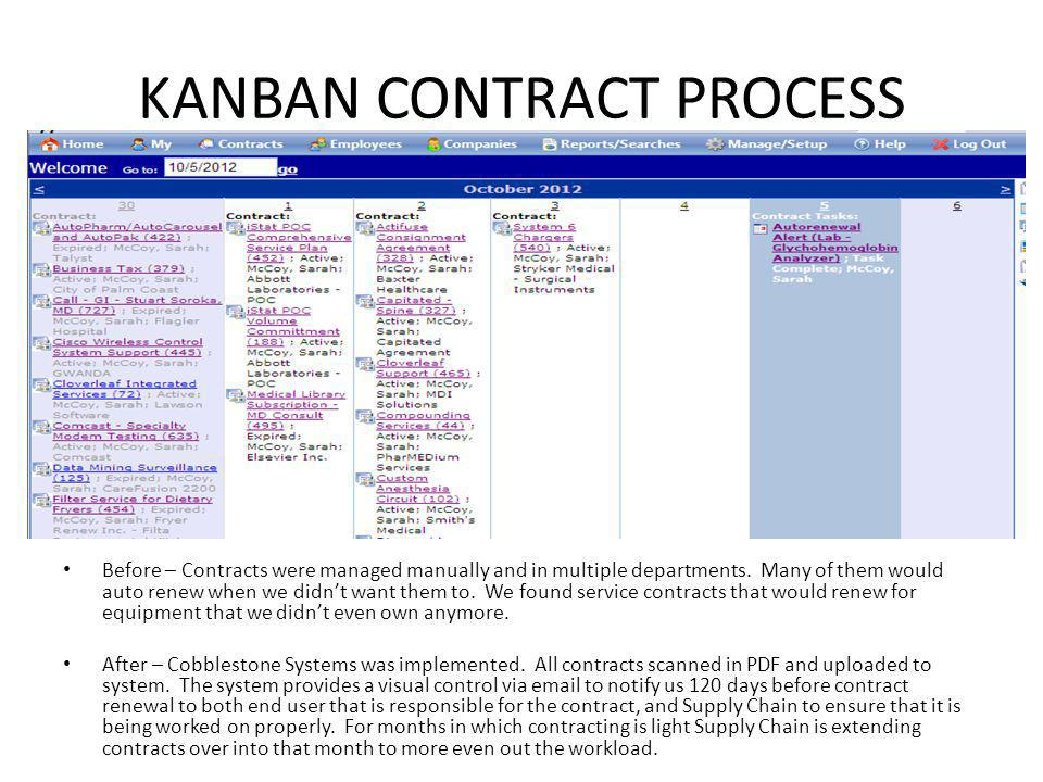 KANBAN CONTRACT PROCESS Before – Contracts were managed manually and in multiple departments. Many of them would auto renew when we didnt want them to