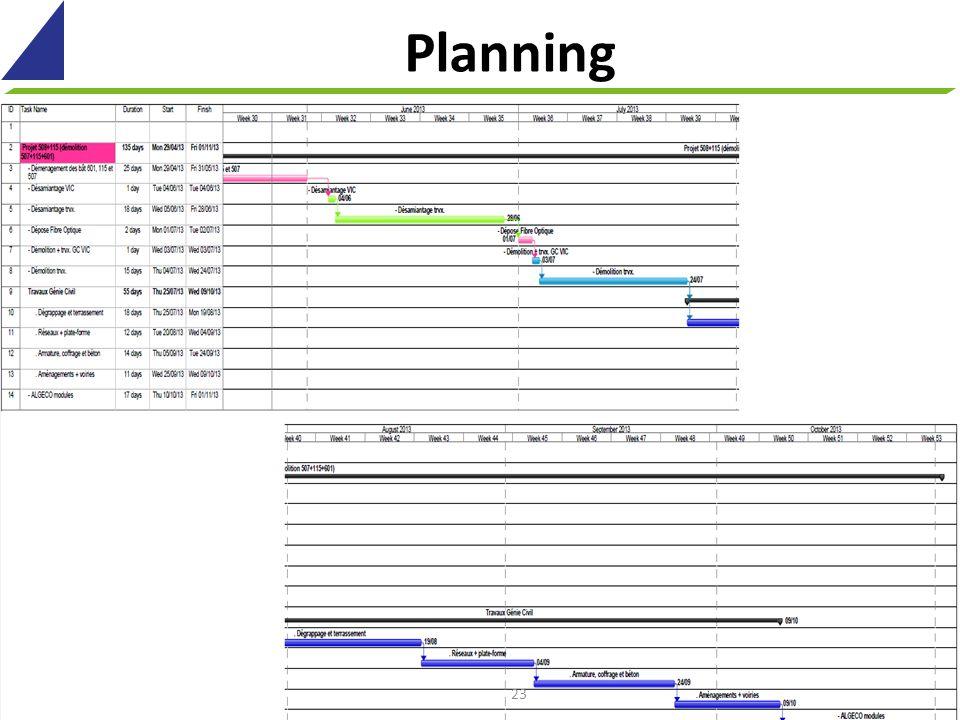 Planning 23