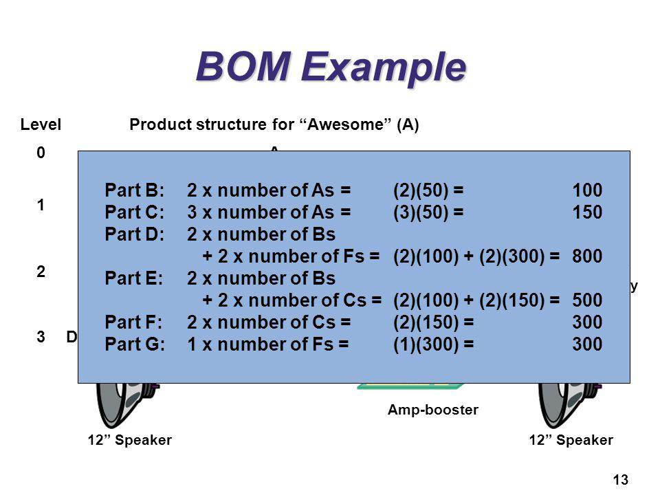13 BOM Example B (2) Std. 12 Speaker kit C (3) Std. 12 Speaker kit w/ amp-booster 1 E (2) F (2) Packing box and installation kit of wire, bolts, and s