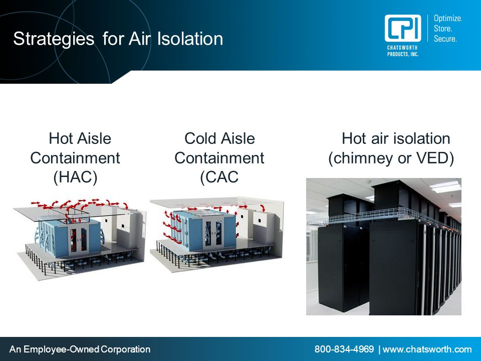 An Employee-Owned Corporation 800-834-4969 | www.chatsworth.com Strategies for Air Isolation Hot air isolation (chimney or VED) Cold Aisle Containment