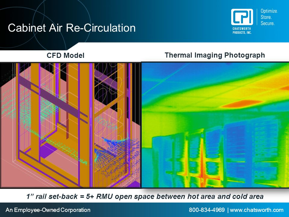 An Employee-Owned Corporation 800-834-4969 | www.chatsworth.com Cabinet Air Re-Circulation CFD Model Thermal Imaging Photograph 1 rail set-back = 5+ R