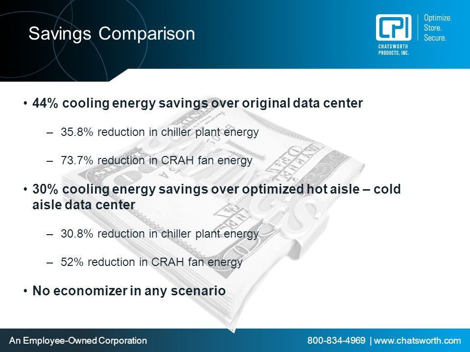 An Employee-Owned Corporation 800-834-4969 | www.chatsworth.com Savings Comparison 44% cooling energy savings over original data center –35.8% reducti