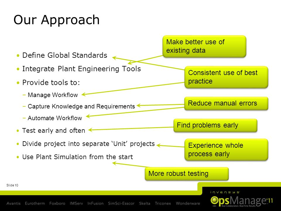Slide 10 Our Approach Define Global Standards Integrate Plant Engineering Tools Provide tools to: – Manage Workflow – Capture Knowledge and Requirements – Automate Workflow Test early and often Divide project into separate Unit projects Use Plant Simulation from the start Consistent use of best practice Make better use of existing data Reduce manual errors Find problems early Experience whole process early More robust testing