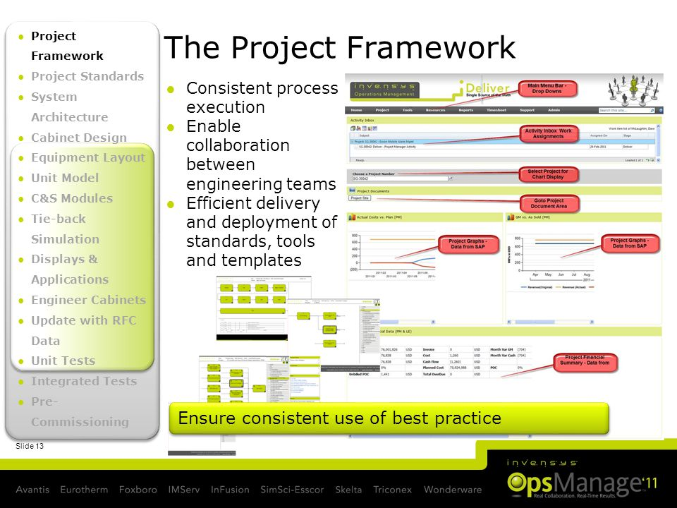 Slide 13 The Project Framework Consistent process execution Enable collaboration between engineering teams Efficient delivery and deployment of standards, tools and templates Ensure consistent use of best practice Project Framework Project Standards System Architecture Cabinet Design Equipment Layout Unit Model C&S Modules Tie-back Simulation Displays & Applications Engineer Cabinets Update with RFC Data Unit Tests Integrated Tests Pre- Commissioning