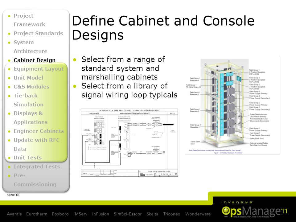 Slide 16 Define Cabinet and Console Designs Select from a range of standard system and marshalling cabinets Select from a library of signal wiring loop typicals Project Framework Project Standards System Architecture Cabinet Design Equipment Layout Unit Model C&S Modules Tie-back Simulation Displays & Applications Engineer Cabinets Update with RFC Data Unit Tests Integrated Tests Pre- Commissioning