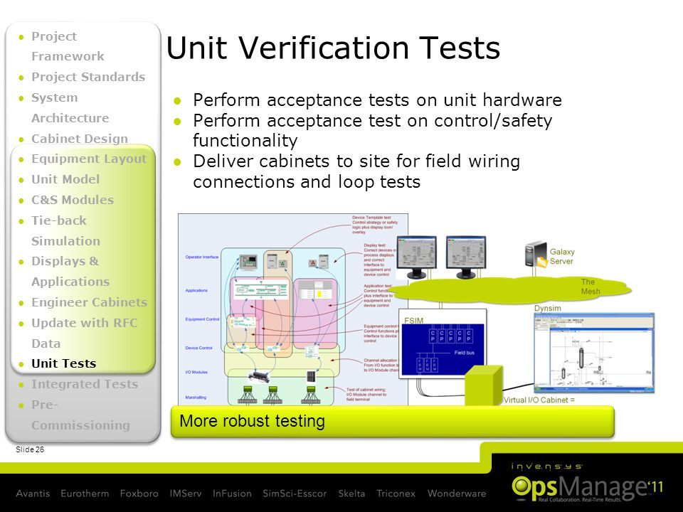 Slide 26 Unit Verification Tests Perform acceptance tests on unit hardware Perform acceptance test on control/safety functionality Deliver cabinets to site for field wiring connections and loop tests More robust testing Project Framework Project Standards System Architecture Cabinet Design Equipment Layout Unit Model C&S Modules Tie-back Simulation Displays & Applications Engineer Cabinets Update with RFC Data Unit Tests Integrated Tests Pre- Commissioning