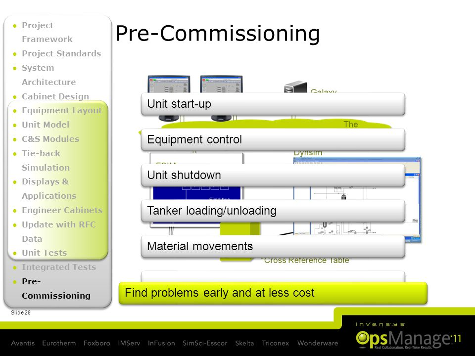 Slide 28 Pre-Commissioning Unit start-up Equipment control Unit shutdown Tanker loading/unloading Material movements ….