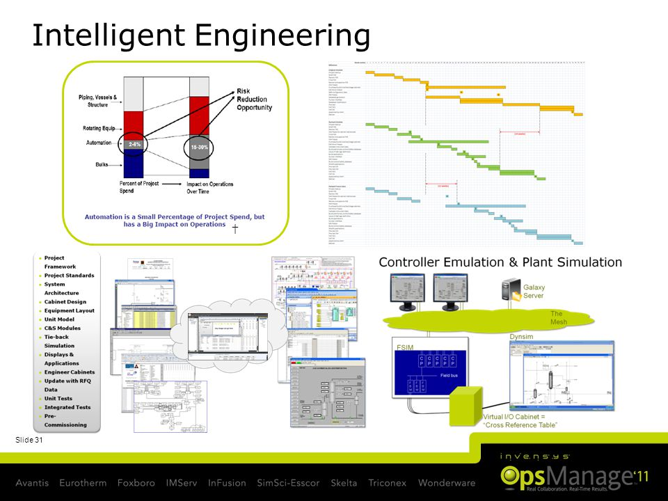 Slide 31 Intelligent Engineering
