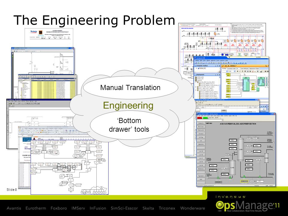 Slide 9 Invensys Response Reduce risk of schedule extension due to changes by capturing knowledge and using automation Drive consistent global execution using automated workflow and global standards Integrate Client Design tools including SmartPlant Instrumentation & P&IDs into process Provide tools to help clients and EPCs capture requirements Minimize manual activities by auto-generation of automation system configuration Provide capability to validate process design earlier by providing auto-generation of plant model and instrument validation Provide operator familiarization early by auto-generating plant models